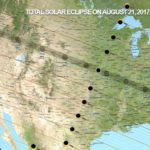 What Should I Pack for Total Solar Eclipse 2017?